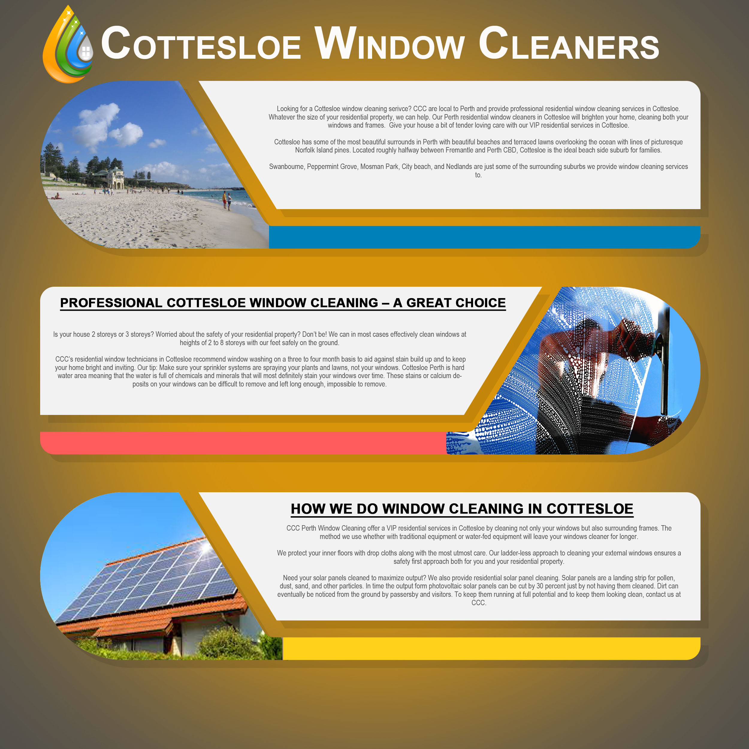 Cottesloe Window Cleaning